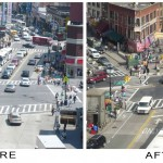 An intersection before and after design changes to make it into a Complete Street.  Note the addition of a new crosswalk, shortening of sidewalks that previously existed, more organized flow of traffic and addition of bike lanes. (source: Complete Streets)