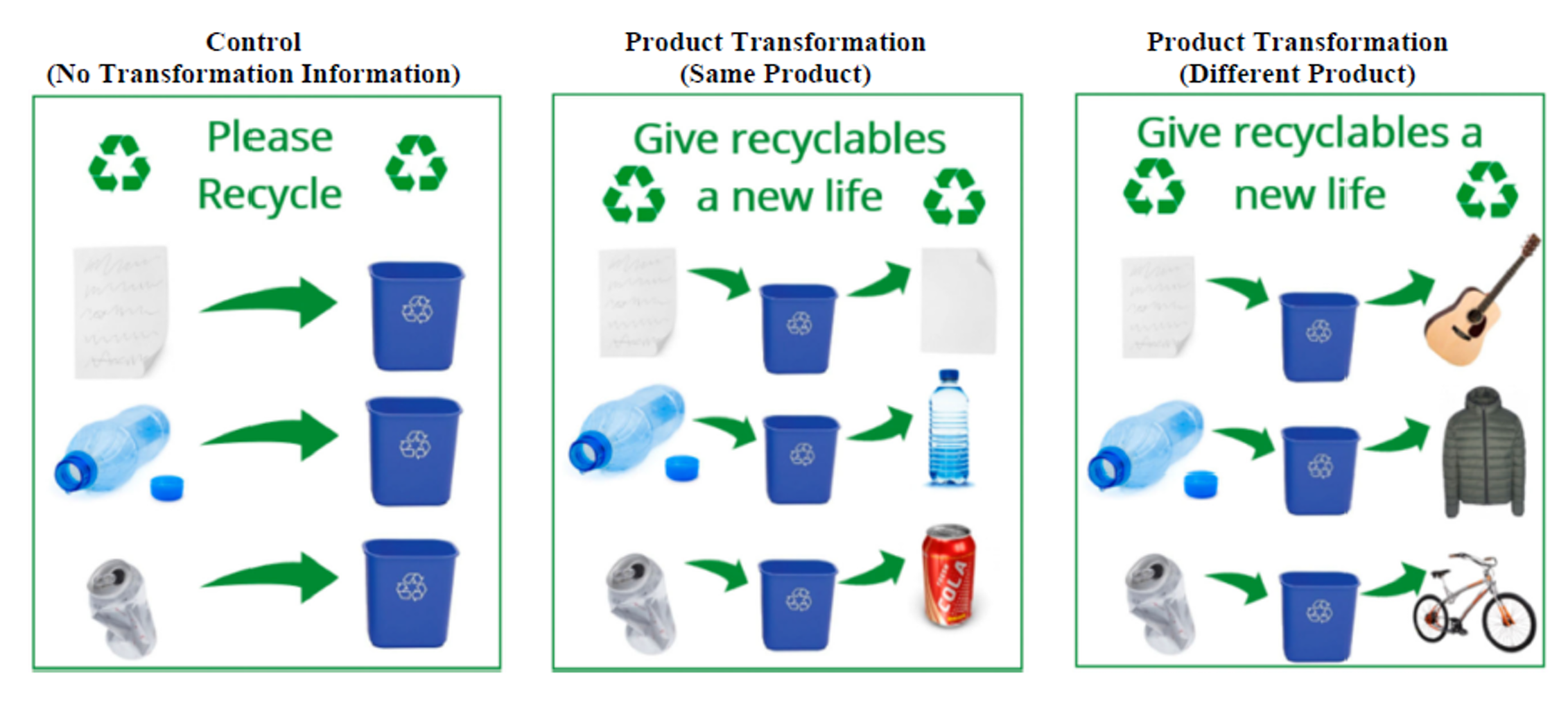 Recycling rates could rise significantly with this simple tweak